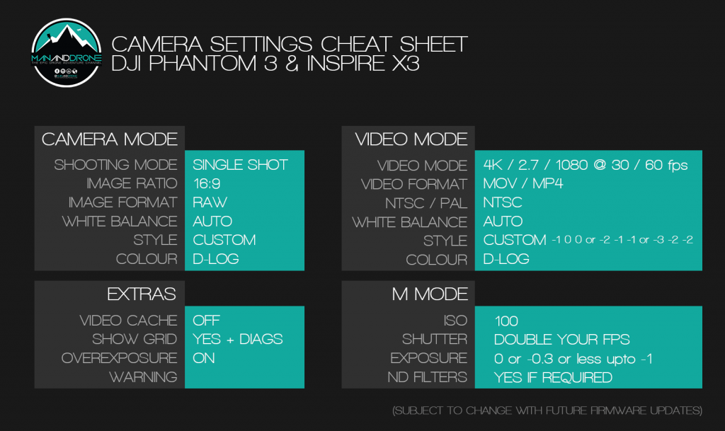 Man and Drone Best Video Settings Cheat Sheet for DJI Phantom 3 and Inspire X3 Drones